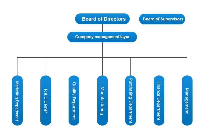 组织架构en.jpg